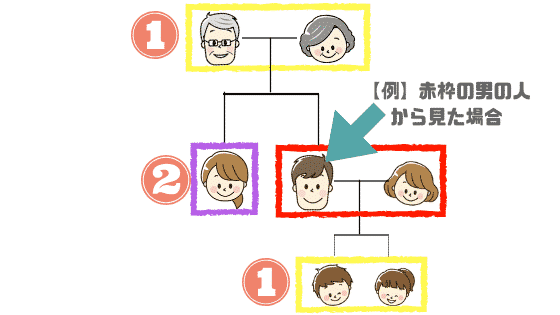 sinzoku